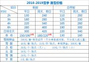 2018-2019北京丰台万龙八易滑雪场地点、营业时间、票价、交通