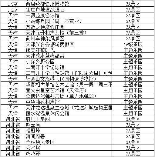 拉手行京津冀旅游年卡(铂金卡)(使用方法+景区名录+价格+预约)[墙根网]