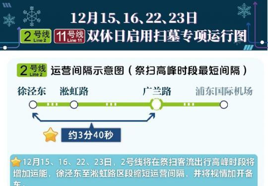 2018冬至扫墓高峰期来临 上海出行攻略一览