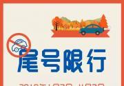 2019年1月7日-2019年4月7日北京最新尾号限行规定