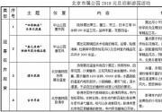 北京市属公园推30项主题游园活动迎新年 快来看看有哪些?
