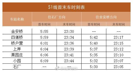 北京地铁s1线首末班车时刻表 (2019)