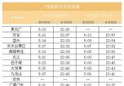北京地鐵7號線首末班車時刻表(2019)