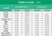 北京地鐵8號線南北段首末班車時刻表(2019)