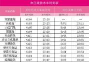 地鐵亦莊線首末車時刻表(2019)