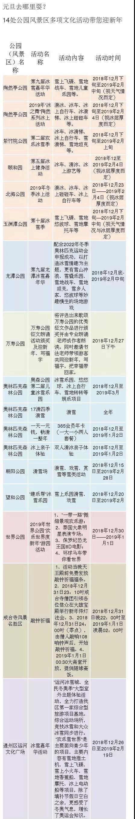 北京市区公园冰场、冰雪嘉年华活动内容、营业时间