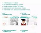 2019西安亲子年票实体卡照片粘贴说明