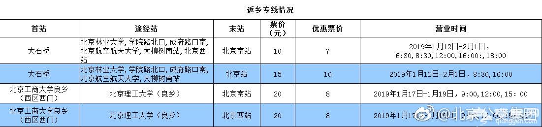 春运期间公交集团将开通4条专线方便学生离京返乡