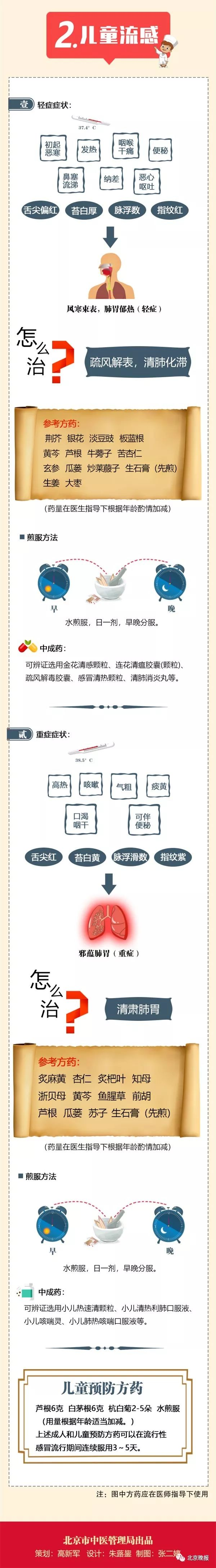 北京38家中医医疗机构设置儿科流感专台(附名单)[墙根网]