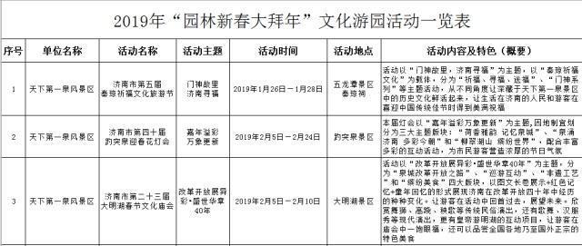 2019济南春节去哪玩 26项特色文化游园活动陪您过大年