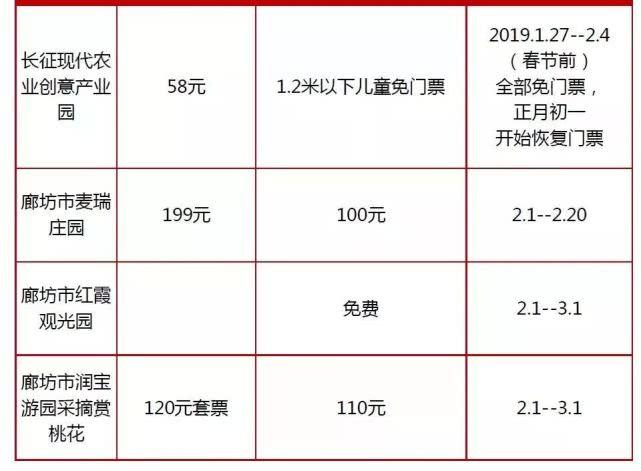"""2019第十三届""""幸福河北欢乐购""""优惠活动景区名单[墙根网]"""