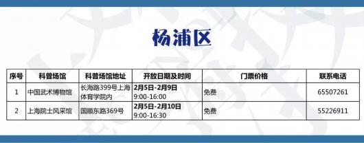 上海这64家科普基地春节期间开放(附列表)[墙根网]