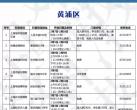 上海这64家科普基地春节期间开放(附列表)