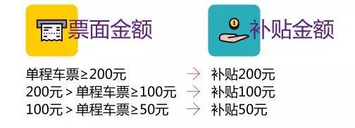 2019平安返沪火车票补贴申请正式开始|附申请流程