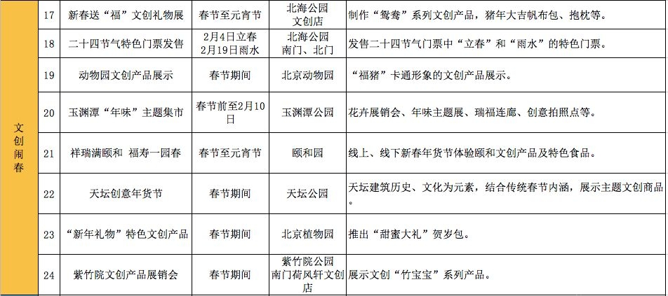 2019元宵节北京市属公园游园活动(猜灯谜+看花灯)[墙根网]