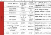 2019元宵節北京市屬公園游園活動(猜燈謎+看花燈)