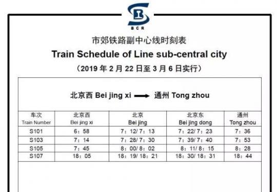 北京市郊铁路副中心线运行时间将调整,通勤族注意这些新变化