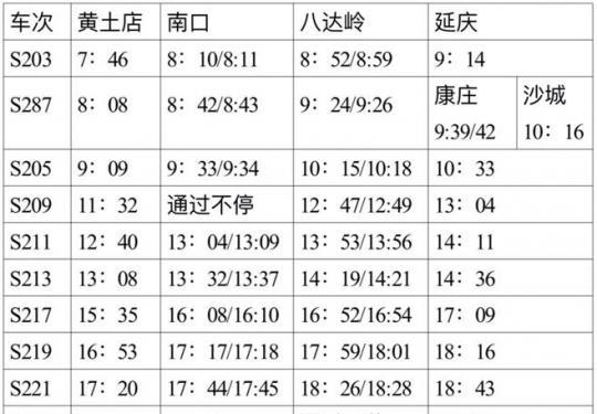 北京S2线2019年最新时刻表(2019年8月1日起执行)