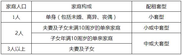 2019北京平谷区慧谷嘉园公租房最新消息(持续更新)