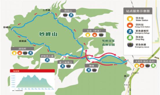 2019北京山地马拉松(第十一届北京市体育大会 )时间、地点、费用[墙根网]