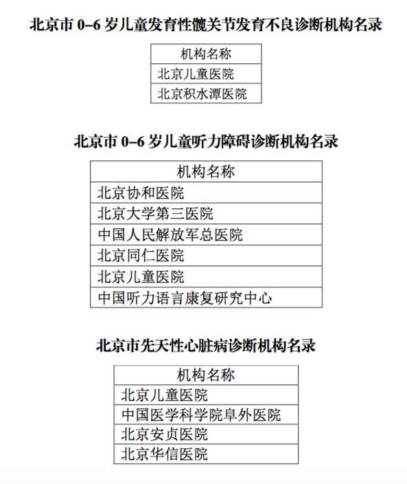 北京14项妇幼健康服务项目办理指南(有10项免费)[墙根网]