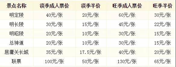 假期的4A5A景区统统都要降价啦!北京5A景区攻略已经给您准备好了![墙根网]