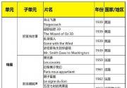 2019第九屆北京國際電影節首批片單(圖)