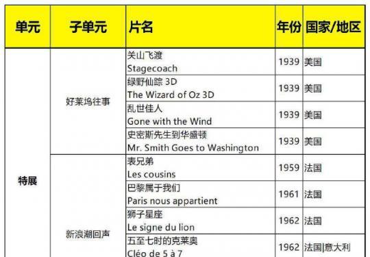 2019第九届北京国际电影节首批片单(图)