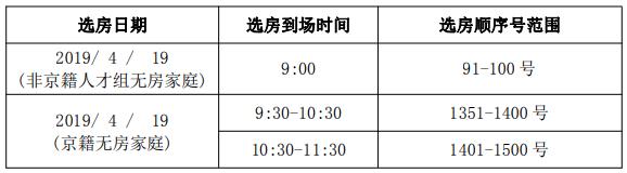 石景山玉景阳光申购家庭递补选房到场时间安排表