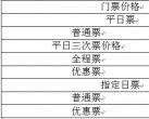 2019北京世园会购票入口平台电话指南