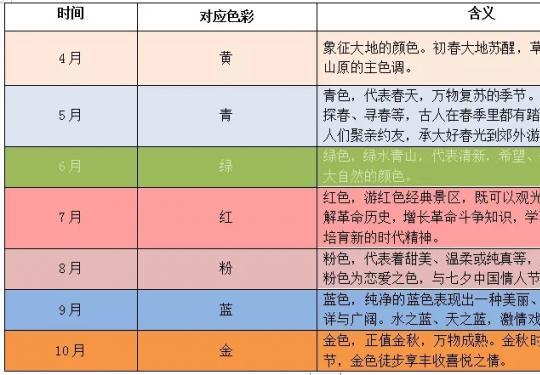 怀北镇惠民旅游季:以杏花为引 伴春风而来