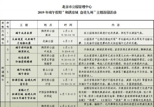 2019北京端午节有哪些活动?赛龙舟文化展览全都有