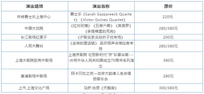 上海首家演艺大世界咨询服务中心开启 6月15日起补贴票开售