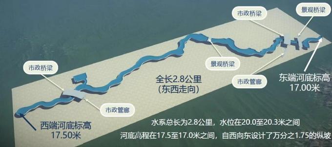 四個片區,八大景點!北京環球主題公園度假區景觀水系工程獲批