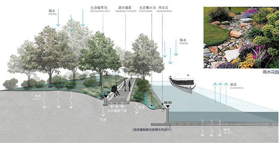 北京环球主题公园度假区景观水系预计2020年上线