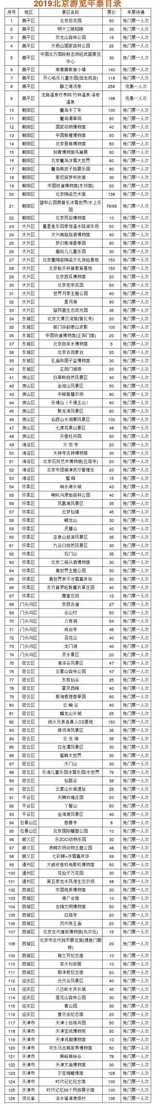 墙根暑期促销季 2019北京游览年票只需38元,近百景区免费畅玩[墙根网]