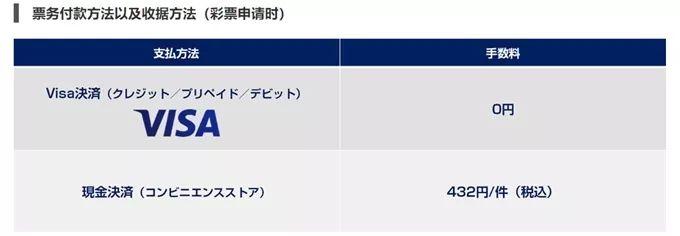2020东京奥运会门票官网购票流程图解[墙根网]
