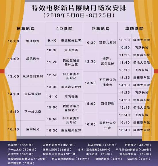 2019中国科技馆特效影院新片展映安排