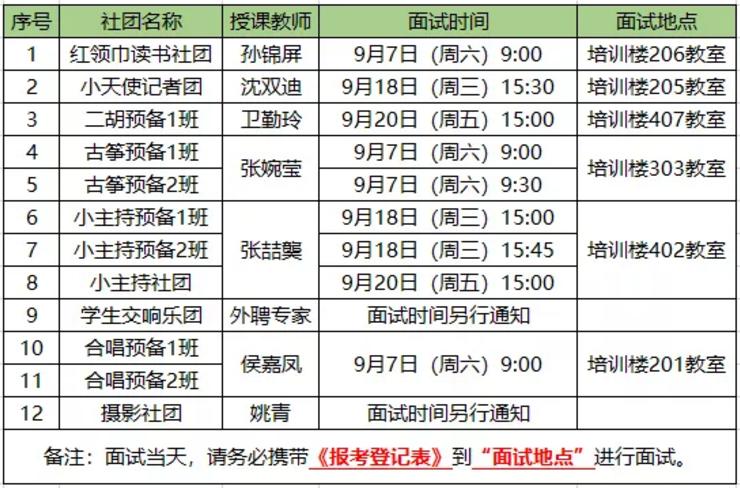 上海嘉定青少年活动中心2019秋季班招生报名时间+报名方式[墙根网]