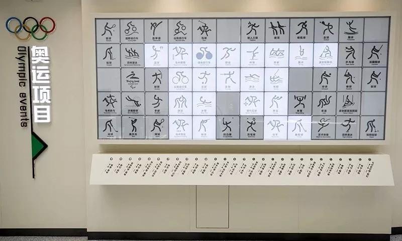 2020版京津冀旅游一卡通景区名录[墙根网]
