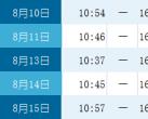 上海科技馆8月23日开始限流 公众需错峰出行