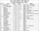 2020年锦绣江山旅游年票都包含哪些景区?
