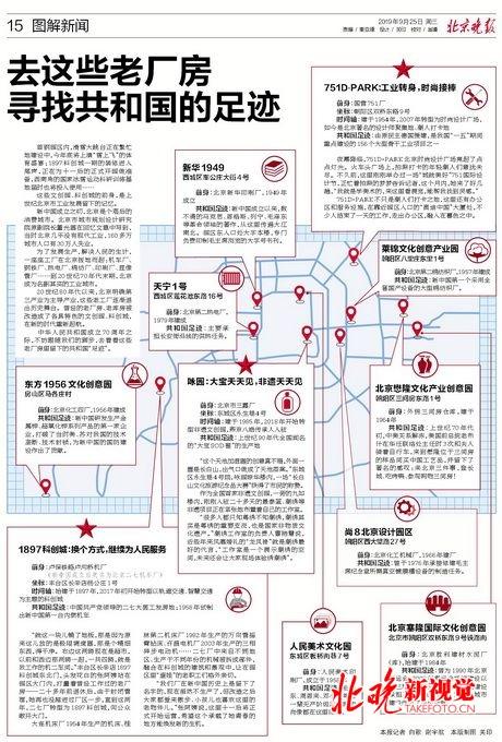 天宁1号、莱锦文化创意产业园……去这些老厂房寻找共和国的足迹