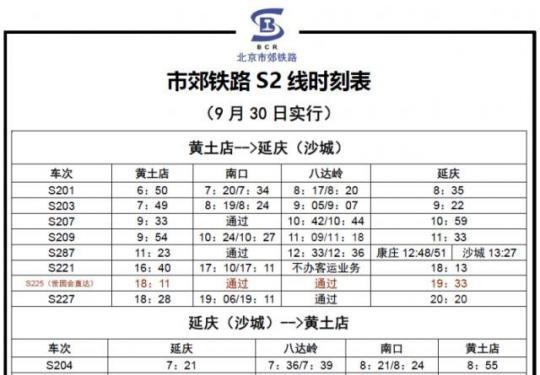 2019年9月30日、10月1日s2线最新时刻表