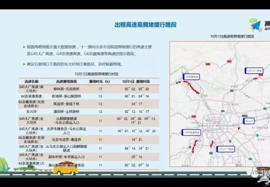 9月29日至10月7日,北京部分地铁线路将做出运营调整