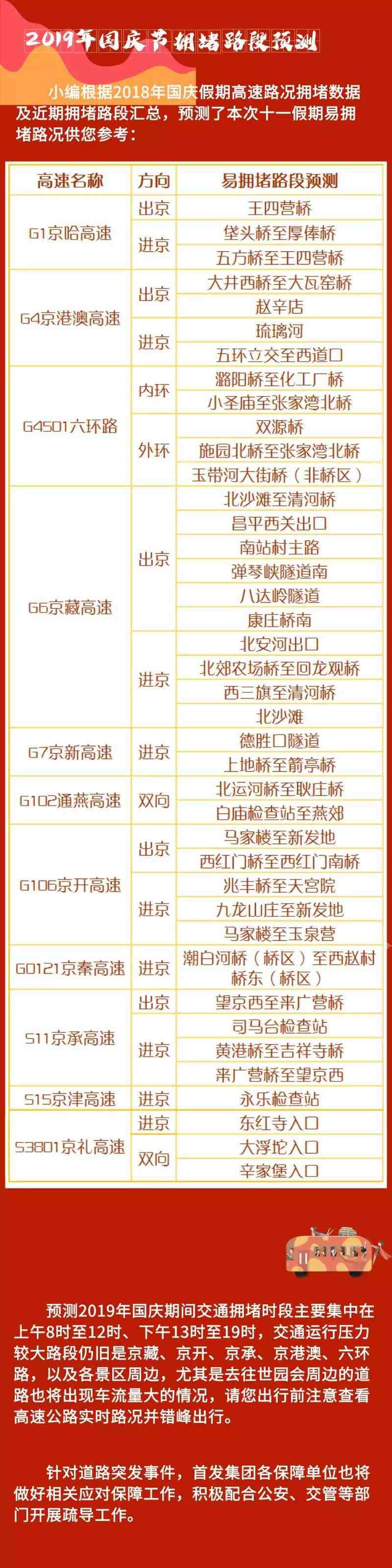 国庆节假期出行提示 动物园公交摆渡车和两条故宫摆渡专线增开[墙根网]