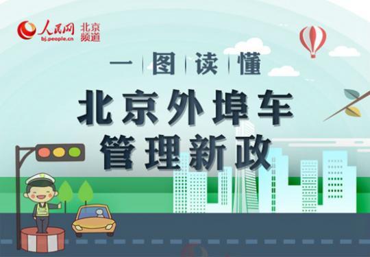 2019年11月起进京证办理限制次数、适用区域范围及外地车停放限制