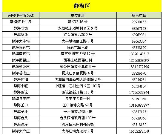 天津市免费接种乙肝疫苗地址+条件[墙根网]