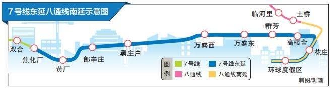 北京地铁7号线东延线路图(最新)