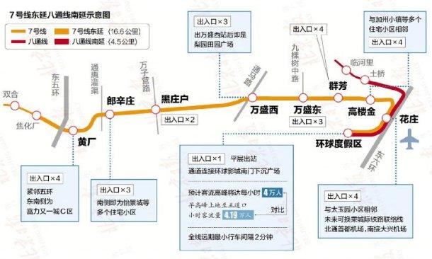 北京地鐵7號線東延線路圖(最新)